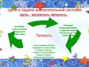 Цели и задачи воспитательной системы Цель - воспитать личность. Личность Умею