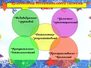 Компоненты воспитательной системы класса Диагностико- результативный Целостн