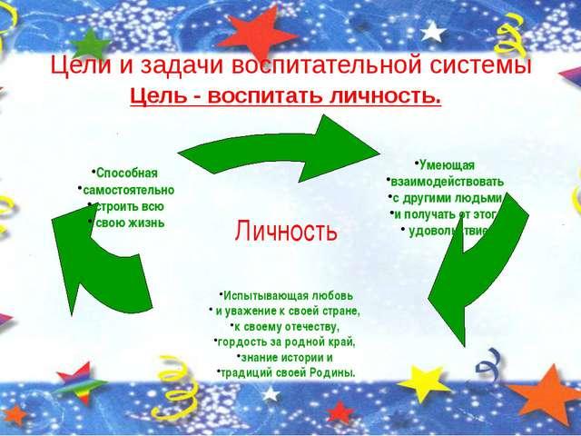Цели и задачи воспитательной системы Цель - воспитать личность. Личность Умею...