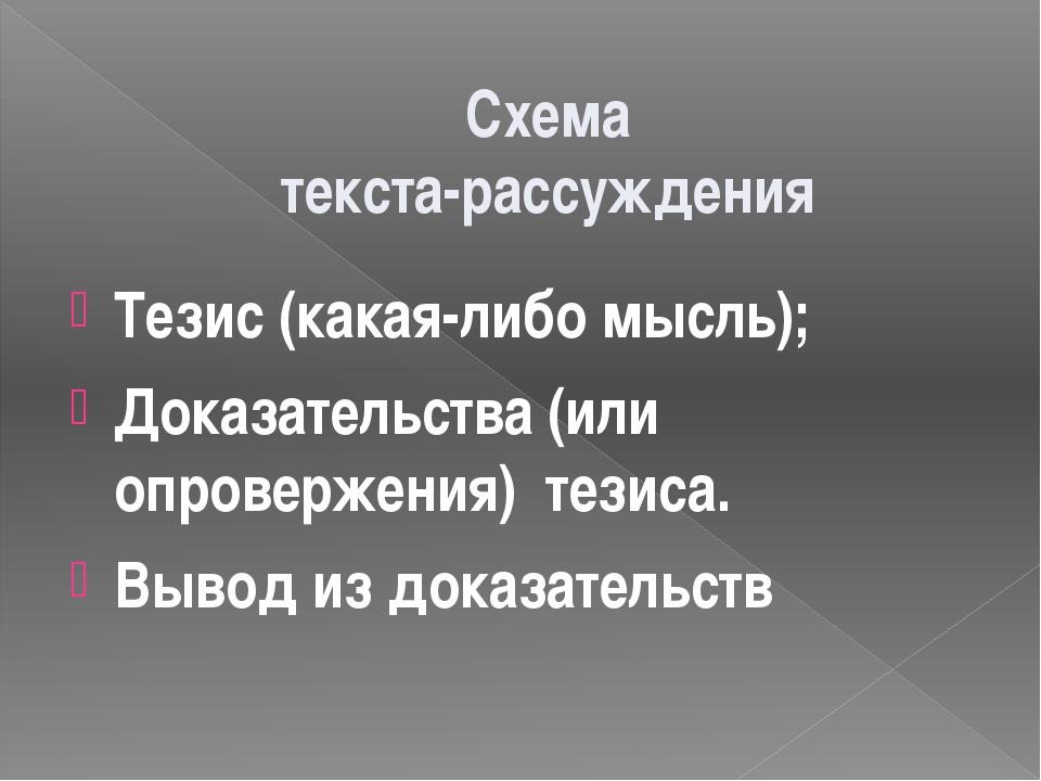 слайда 6 Схема