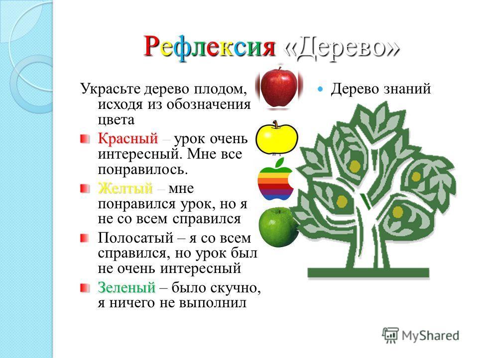 http://images.myshared.ru/443372/slide_22.jpg