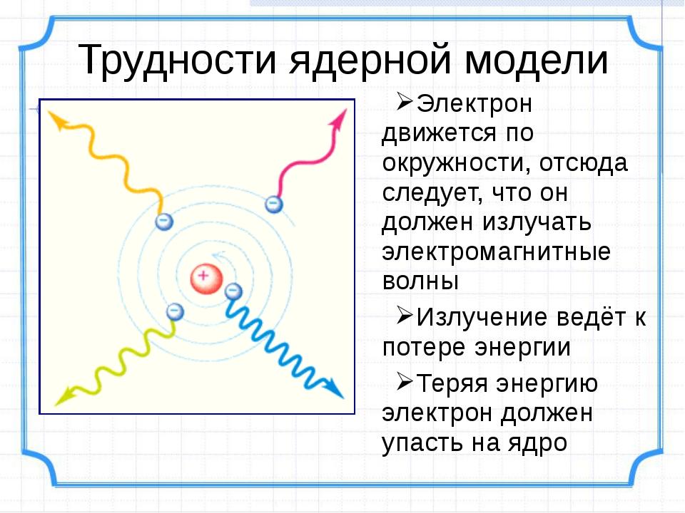Трудности ядерной модели Электрон движется по окружности, отсюда следует, что...