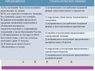 Задание 7 ПРЕДЛОЖЕНИЯ ГРАММАТИЧЕСКИЕ ОШИБКИ А) По окончанию бала гости неспеш