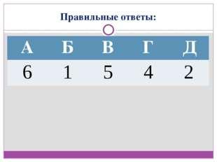 Правильные ответы: А Б В Г Д 6 1 5 4 2