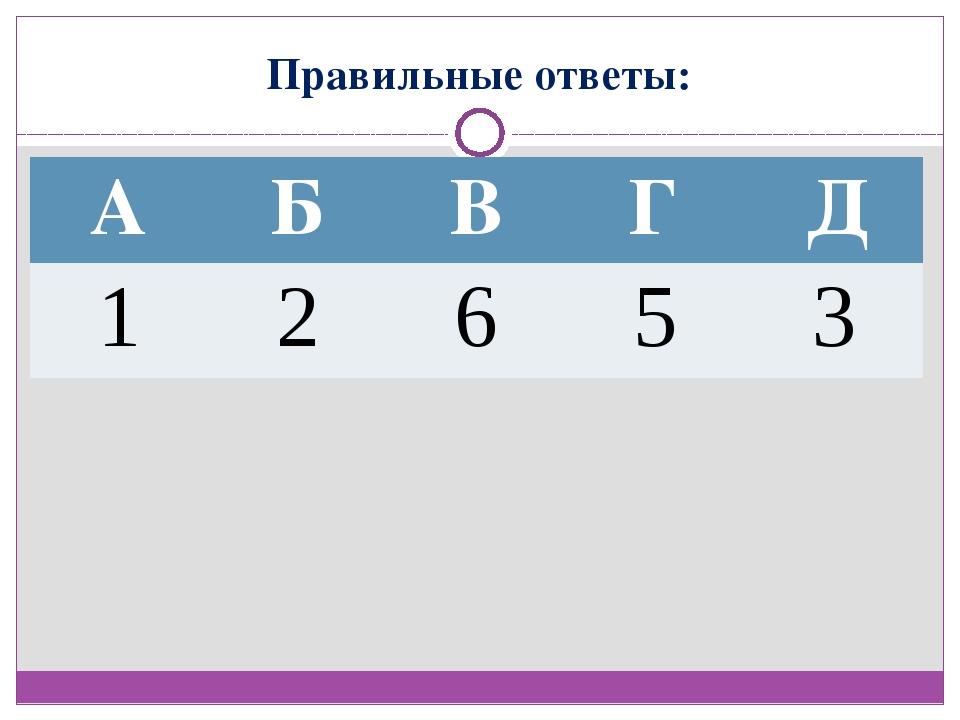 Правильные ответы: А Б В Г Д 1 2 6 5 3