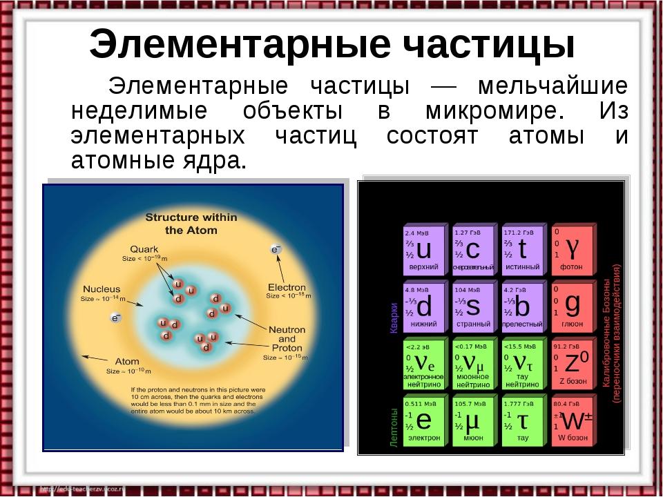 Элементарные частицы Элементарные частицы — мельчайшие неделимые объекты в ми...