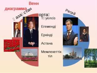 Венн диаграмма Қазақстан Ресей ортақ Тәуелсіз Егеменді Еркінді Астана Мемлек