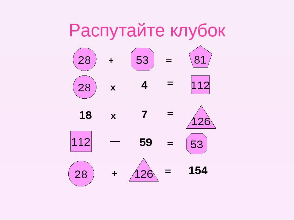 Распутайте клубок 28 + 53 = 81 28 х 4 = 112 18 х 7 = 126 112 — 59 = 53 28 + =...