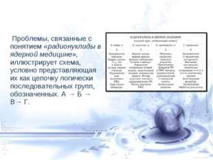 Проблемы, связанные с понятием «радионуклиды в ядерной медицине», иллюстриру