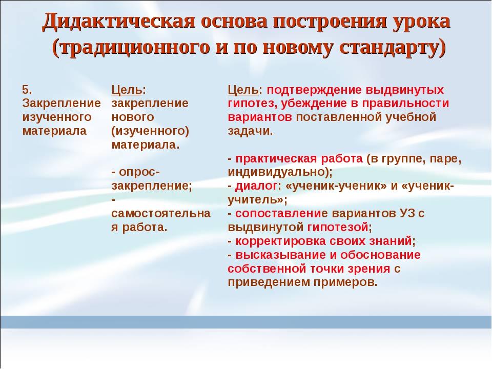 Дидактическая основа построения урока (традиционного и по новому стандарту) 5...