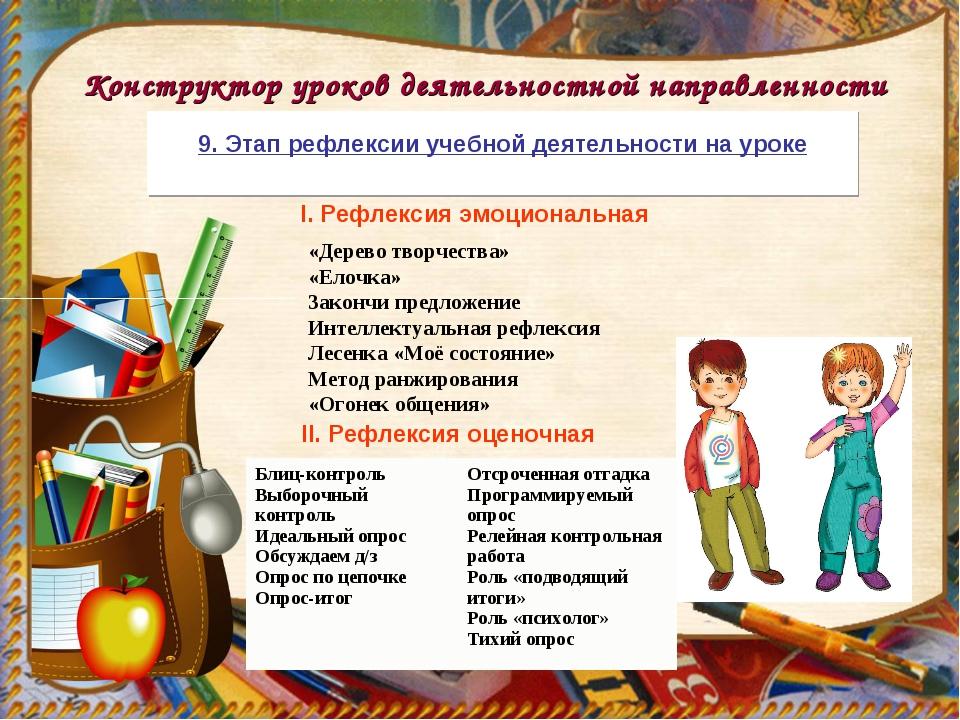 Конструктор уроков деятельностной направленности «Дерево творчества» «Елочка»...