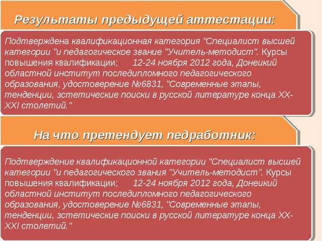 """Результаты предыдущей аттестации: Подтверждена квалификационная категория """"Сп..."""