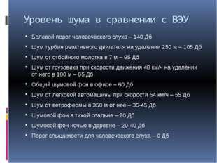 Уровень шума в сравнении с ВЭУ Болевой порог человеческого слуха – 140 Дб Шум