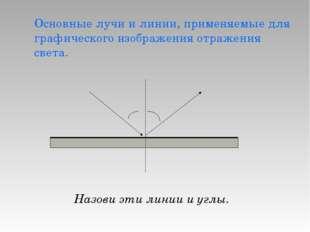 Основные лучи и линии, применяемые для графического изображения отражения све