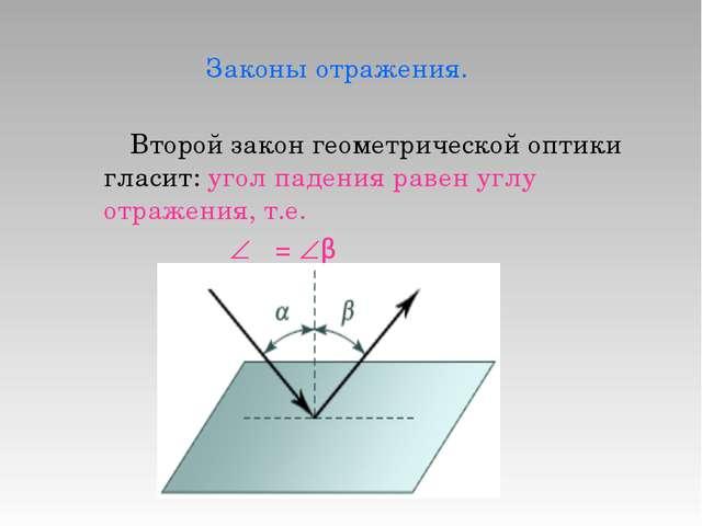Законы отражения. Второй закон геометрической оптики гласит: угол падения ра...