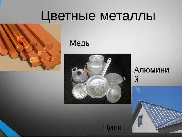 Цветные металлы Медь Алюминий Цинк