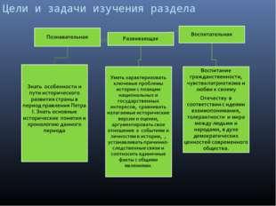 Цели и задачи изучения раздела