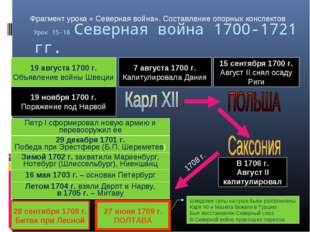 Урок 15-16 Северная война 1700-1721 гг. Начало (1700-1709 гг.) 19 августа 170