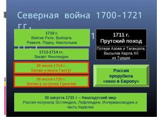 Северная война 1700-1721 гг. Завершение (1710-1721 гг.) 1710 г. Взятие Риги,