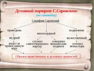 Духовный портрет С.Саровского (по синквейну) Серафим Саровский праведник подв