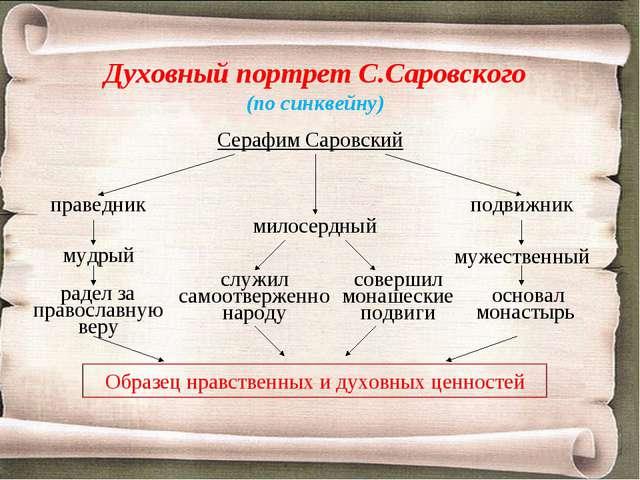 Духовный портрет С.Саровского (по синквейну) Серафим Саровский праведник подв...