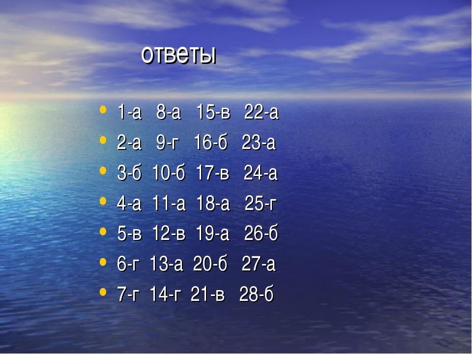 ответы 1-а 8-а 15-в 22-а 2-а 9-г 16-б 23-а 3-б 10-б 17-в 24-а 4-а 11-а 18-а...