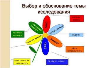 Выбор и обоснование темы исследования