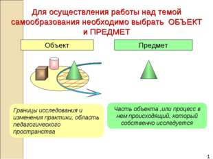 Часть объекта ,или процесс в нем происходящий, который собственно исследуется