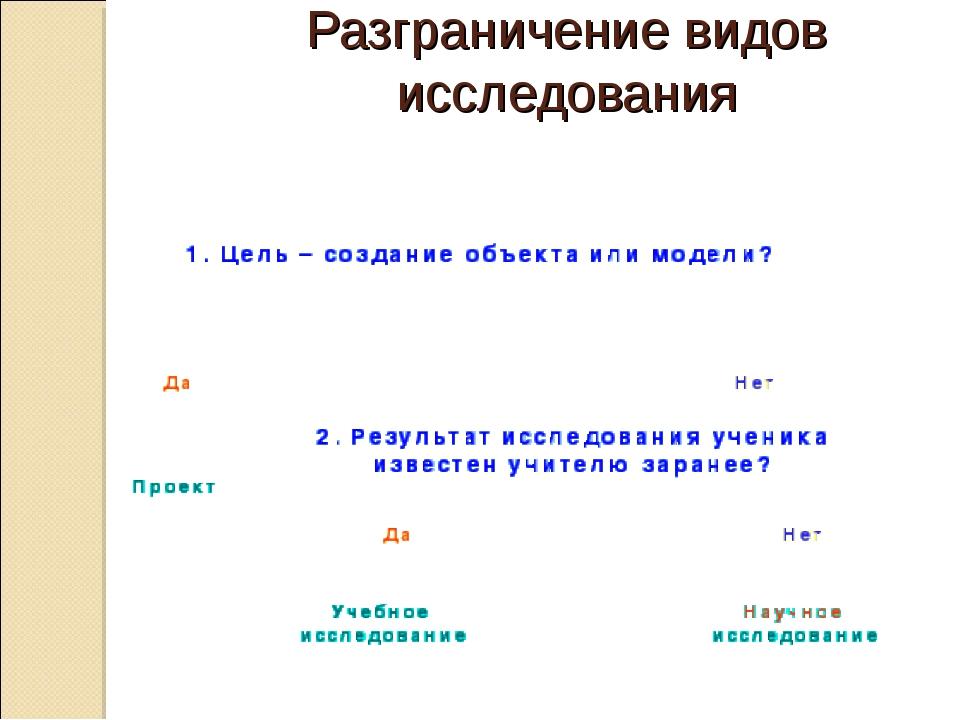 Разграничение видов исследования