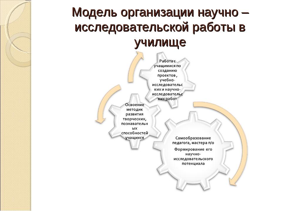 Модель организации научно –исследовательской работы в училище