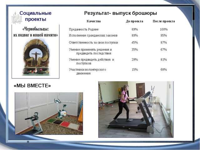 Социальные проекты Результат- выпуск брошюры «МЫ ВМЕСТЕ»