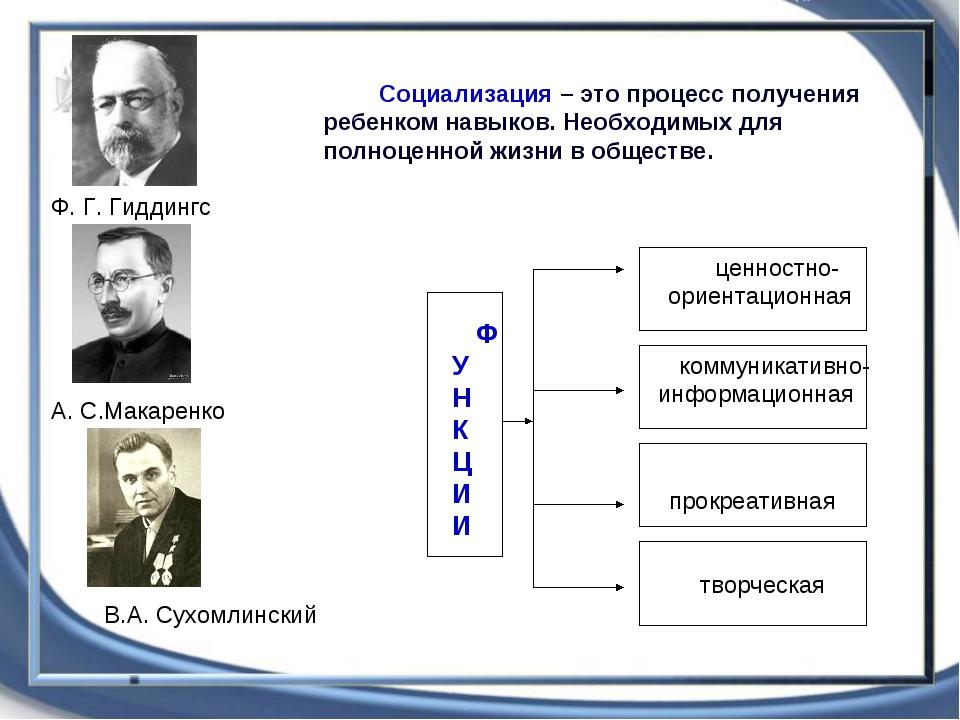 Ф. Г. Гиддингс В.А. Сухомлинский А. С.Макаренко коммуникативно-информационная...