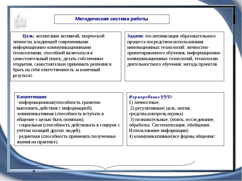 Методическая система работы Цель: воспитание активной, творческой личности, в...