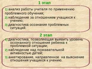 1) анализ работы учителя по применению проблемного обучения; 2) наблюдение з