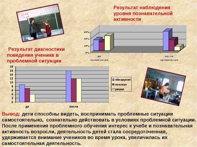 Результат диагностики поведения ученика в проблемной ситуации Результат набл...