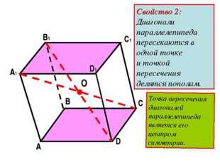 A B C D A1 B1 C1 D1 O Свойство 2: Диагонали параллелепипеда пересекаются в од