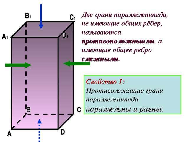 Две грани параллелепипеда, не имеющие общих рёбер, называются противоположныи...
