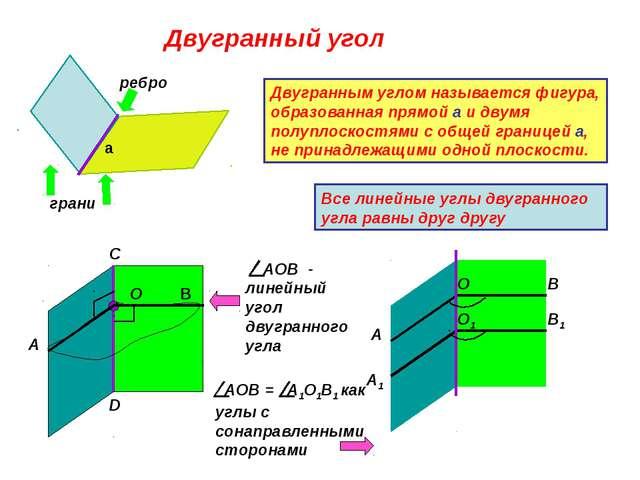 Двугранный угол а Двугранным углом называется фигура, образованная прямой а и...