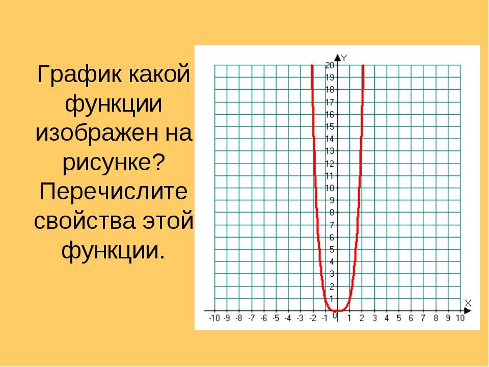 График какой функции изображен на рисунке? Перечислите свойства этой функции.