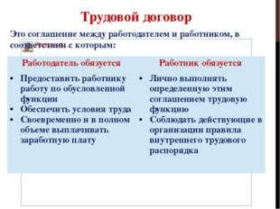 Трудовой договор Это соглашение между работодателем и работником, в соответст