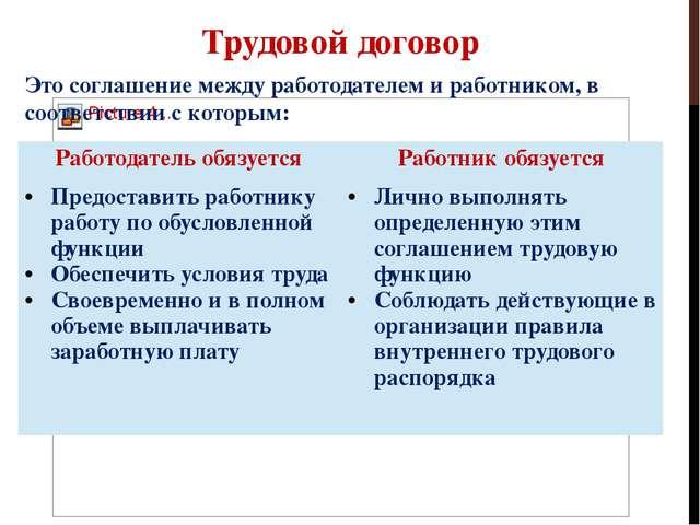 Трудовой договор Это соглашение между работодателем и работником, в соответст...