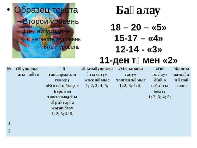 18 – 20 – «5» 15-17 – «4» 12-14 - «3» 11-ден төмен «2» Бағалау № Оқушының аты...