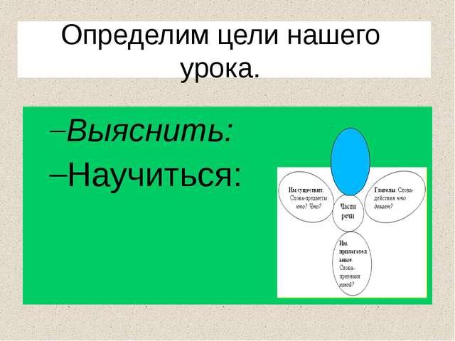 Определим цели нашего урока. Выяснить: Научиться: