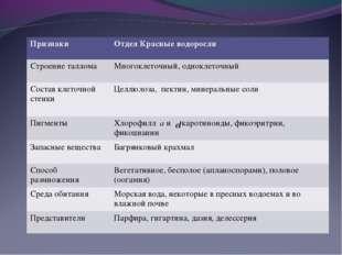 ПризнакиОтдел Красные водоросли Строение талломаМногоклеточный, одноклеточн