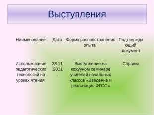 Выступления Наименование Дата Форма распространения опыта Подтверждающий доку