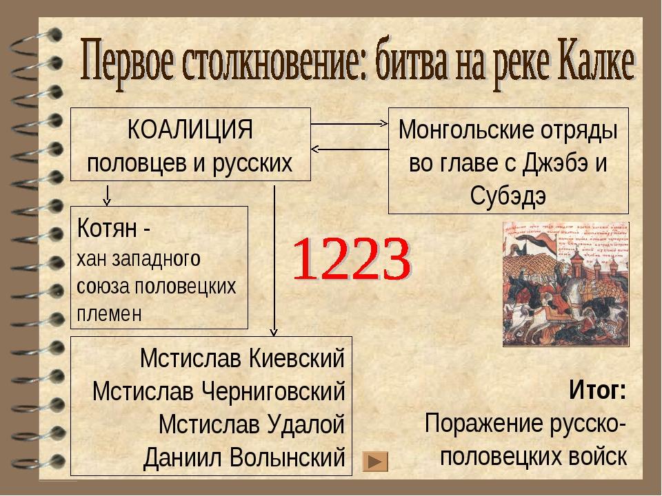 КОАЛИЦИЯ половцев и русских Монгольские отряды во главе с Джэбэ и Субэдэ Котя...