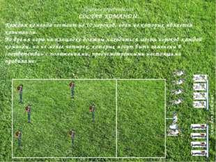Правила соревнований СОСТАВ КОМАНДЫ Каждая команда состоит из 10 игроков, оди