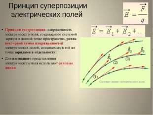 Принцип суперпозиции электрических полей Принцип суперпозиции: напряженность