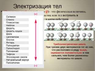 Электризация тел Электрический заряд (q или Q)– это физическая величина, хара