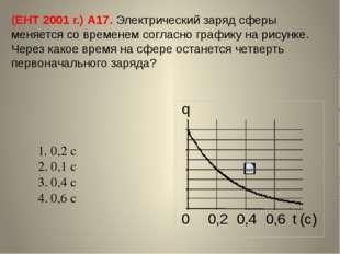 (ЕНТ 2001 г.) А17. Электрический заряд сферы меняется со временем согласно гр